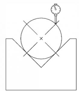 Figura 1 - Eroare datorata inclinarii ceasului comparator (indicatia ceasului va fi doar 70% din valoarea reala a bataii arborelui)