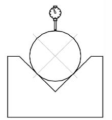 Figura 3 - Montare incorecta a ceasului comparator